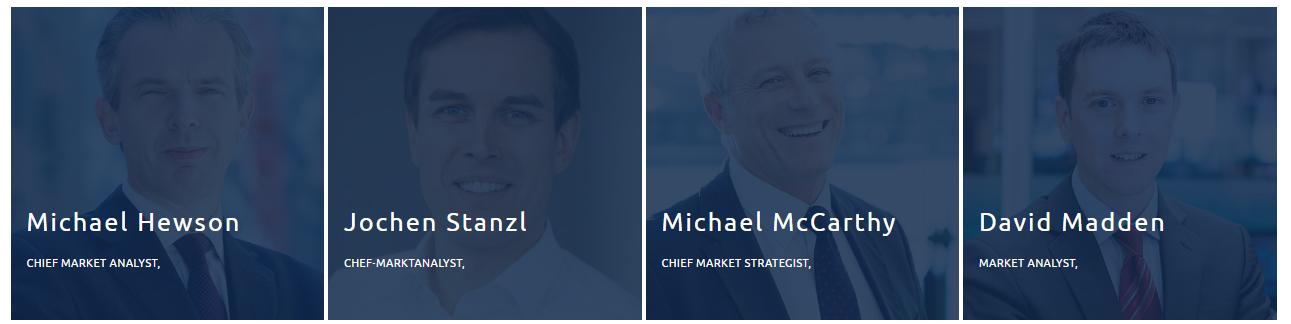 Marktanalysten bei CMC Markets