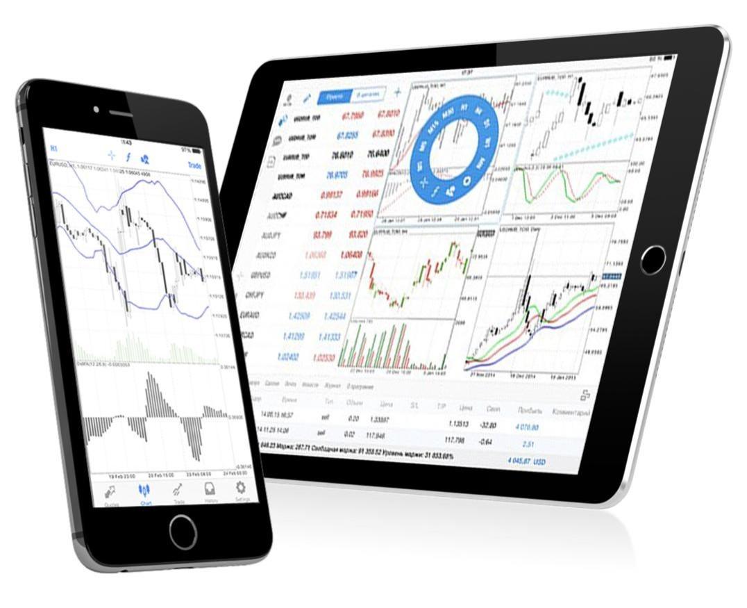 MetaTrader 4 Handelsplattform von IG