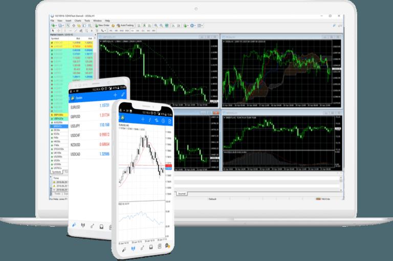 MetaTrader 4 von CMC Markets