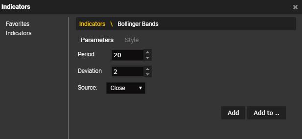 Nutzung eines Indikators (Bollinger Bänder) in der 24Option Webplattform