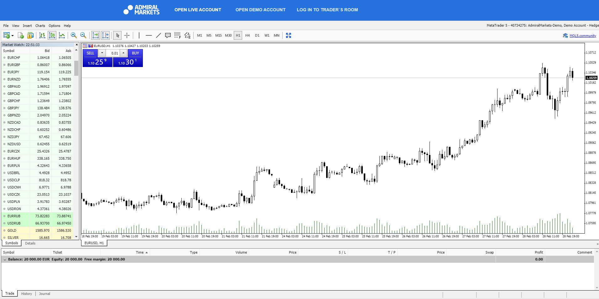 Screenshot Admiral Markets Webtrader