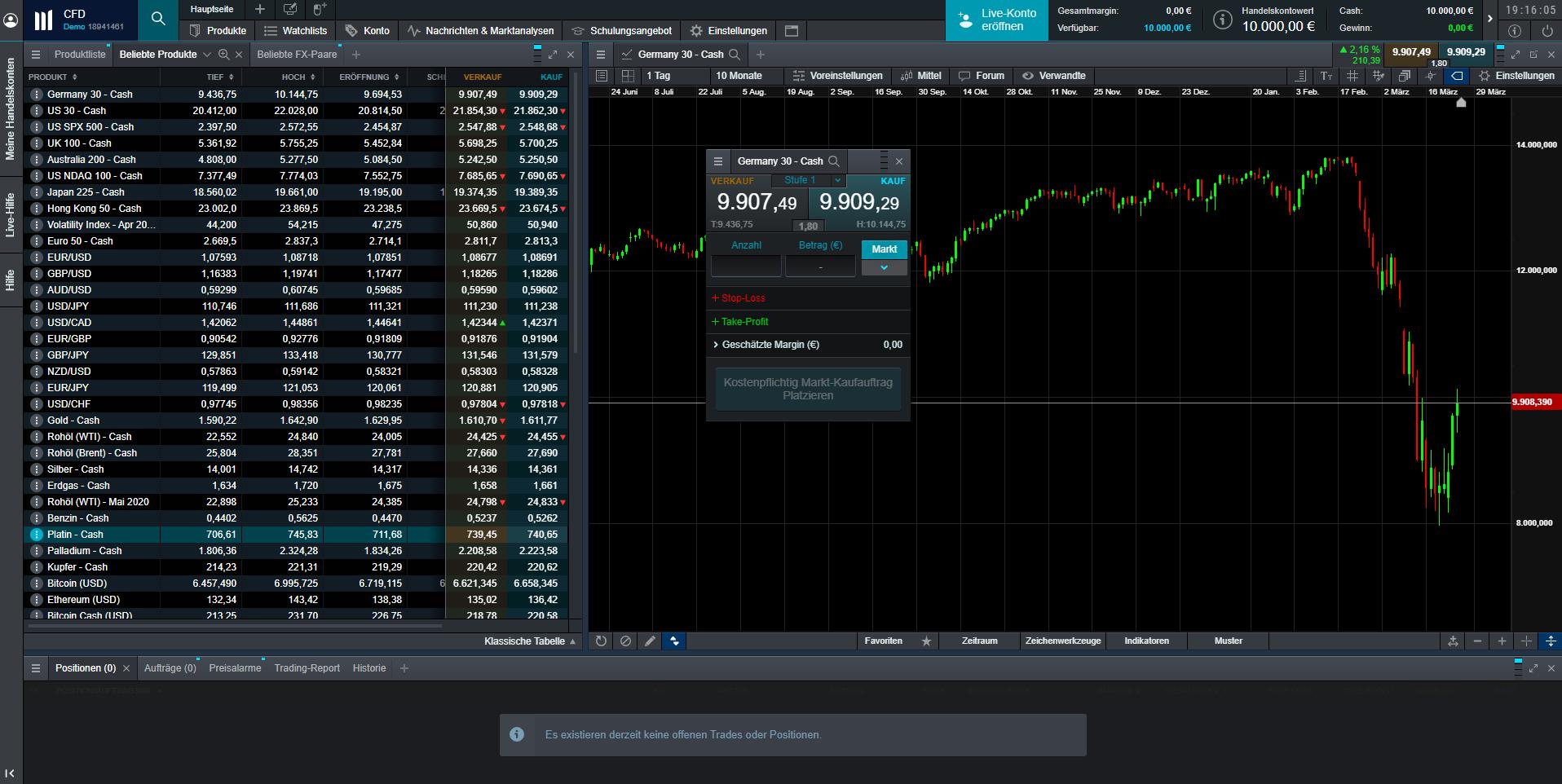 Screenshot der CMC Markets Next Generation Handelsplattform