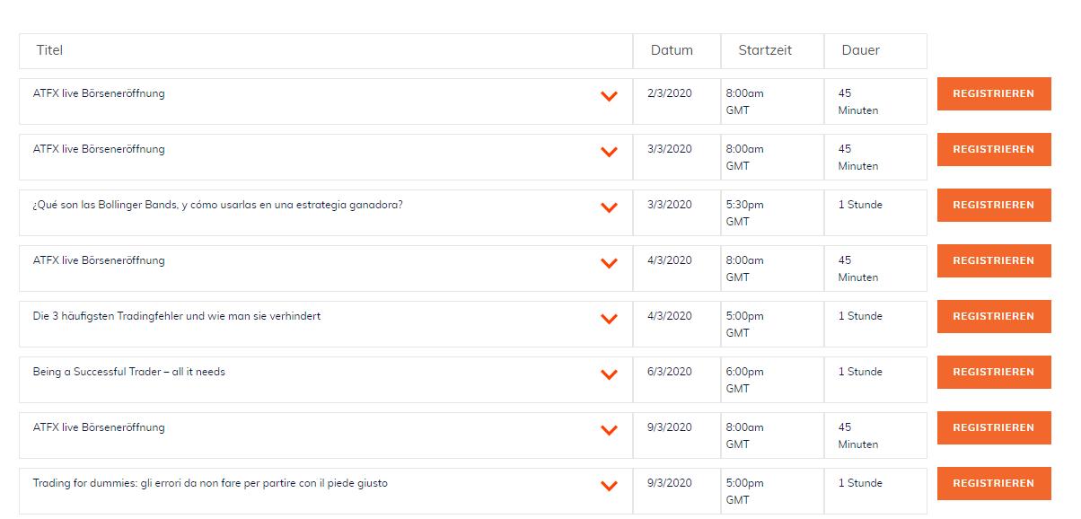 Umfangreiche Webinare von ATFX