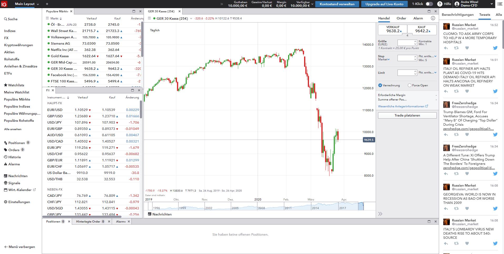 Webbasierte Handelsplattform von IG Markets