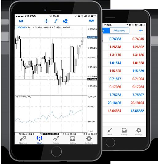 XM MetaTrader 5 iPhone App