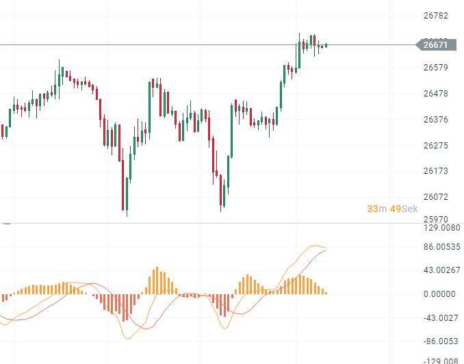 Daytrading mit Kryptowährungen Bitcoin, Ripple und IOTA