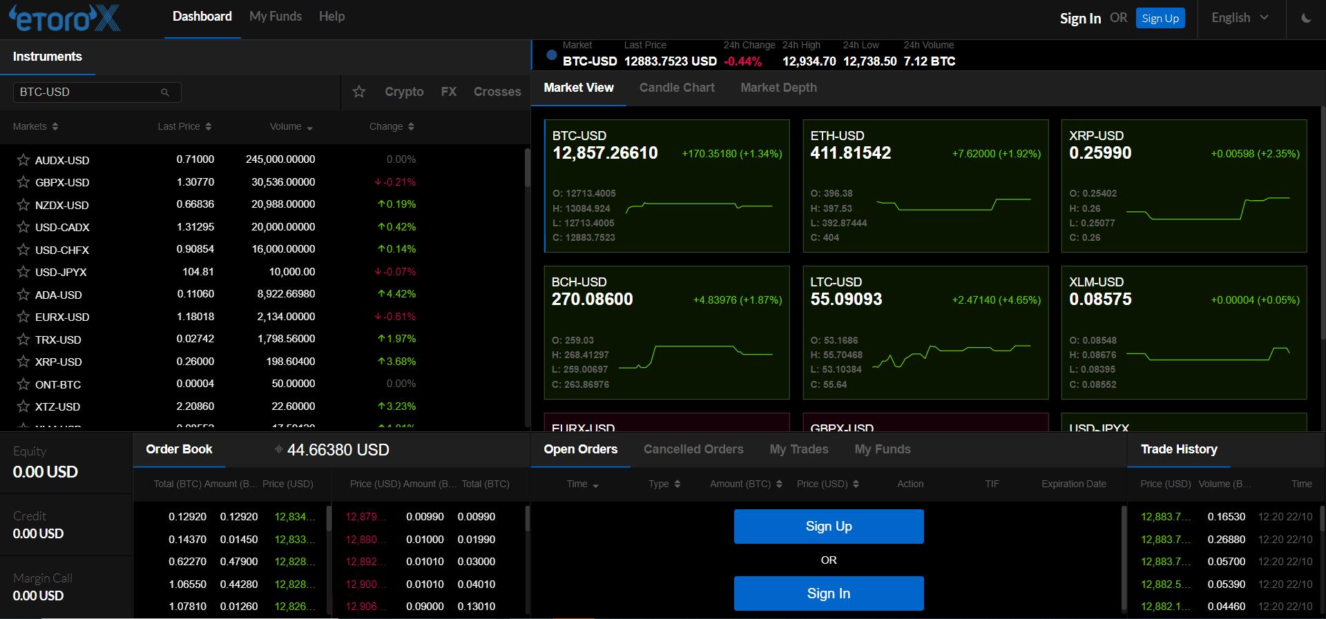 EtoroX Kryptowährungen Börse