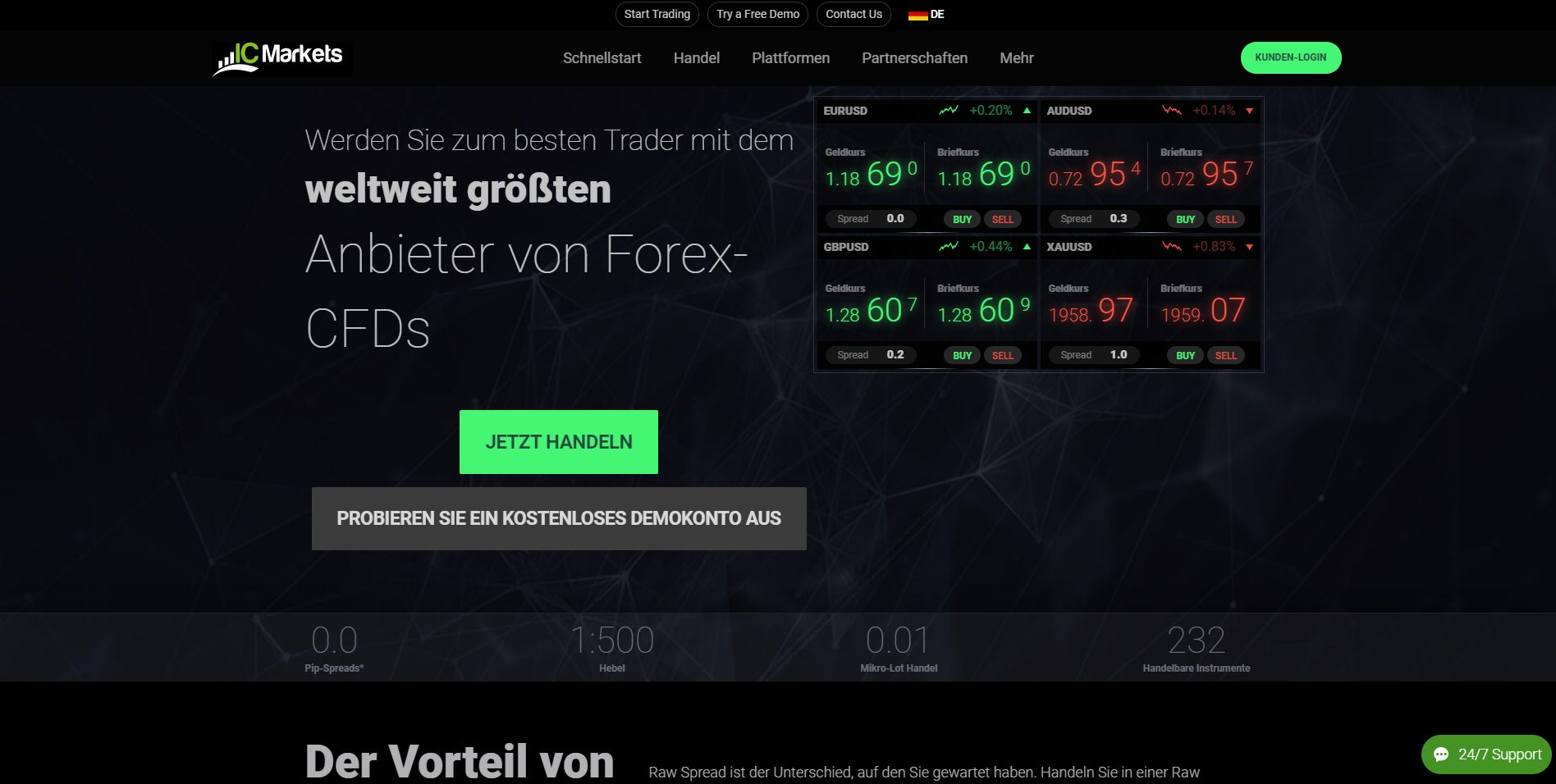 IC Markets CFD Broker Webseite