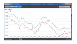 IC Markets Tick Chart Erweiterung