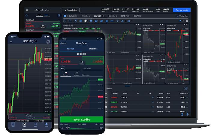 ActivTrader Plattform