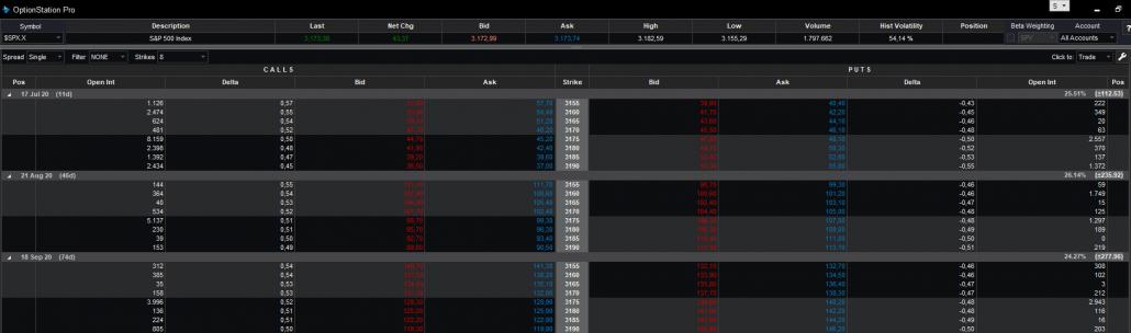 Auswahl von Optionen in der Handelsplattform (S&P500)