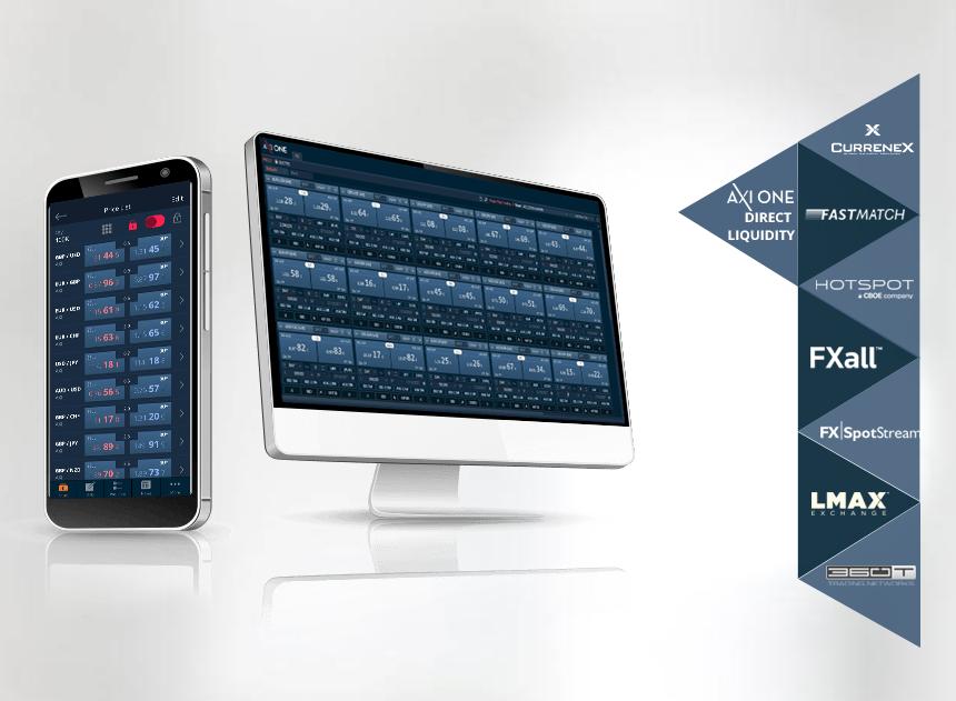 Axi-One Plattform