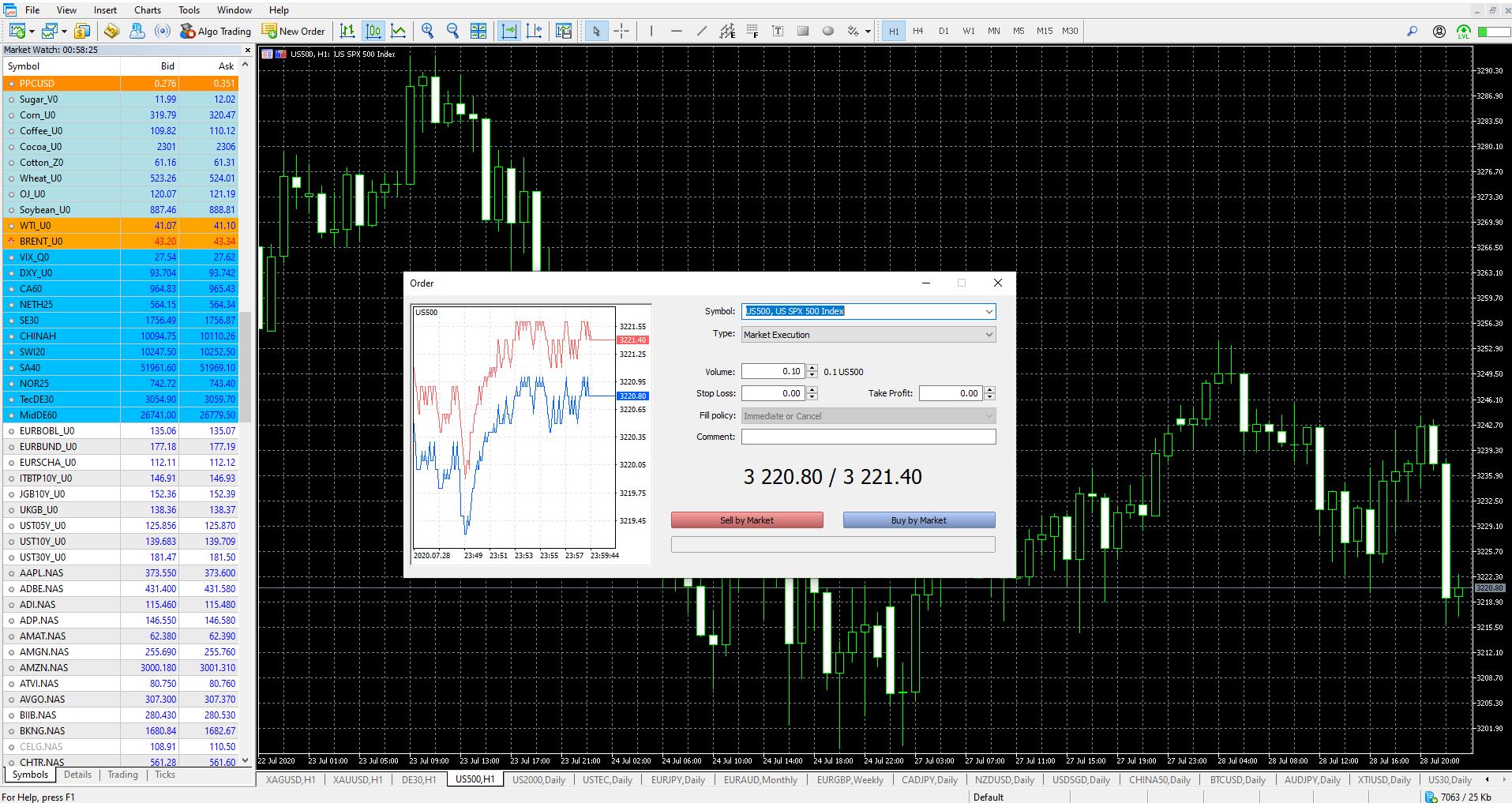 AxiTrader MetaTrader Screenshot