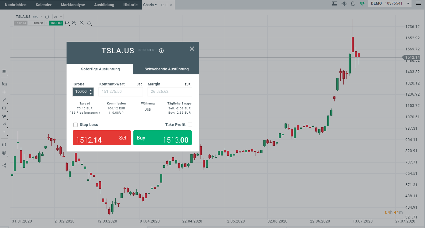 Daytrading der Tesla Aktie