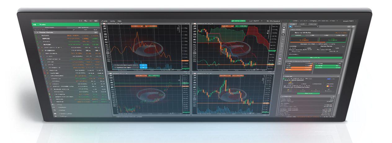 Der FxPro cTrader bietet einen direkten Marktzugang und Oderbuch