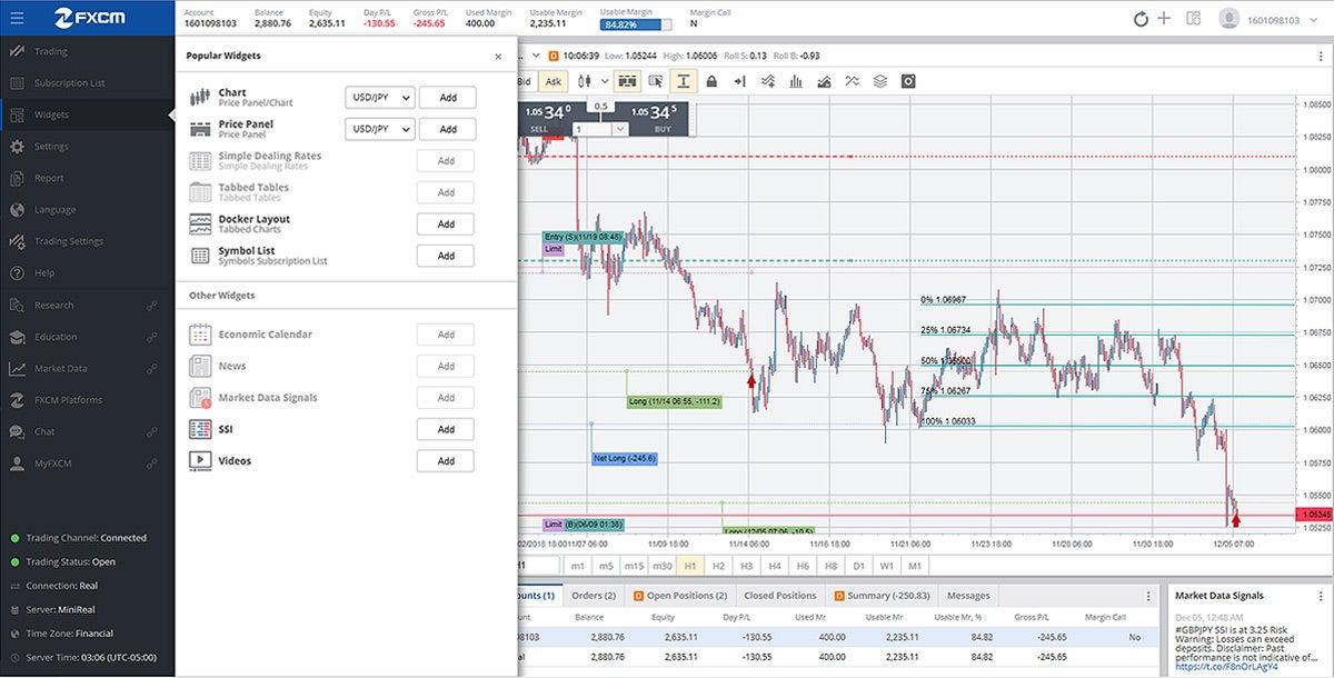 FXCM TradingStation screenshot