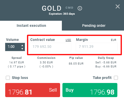 Hebelwirkung und Margin beim Gold Derivat