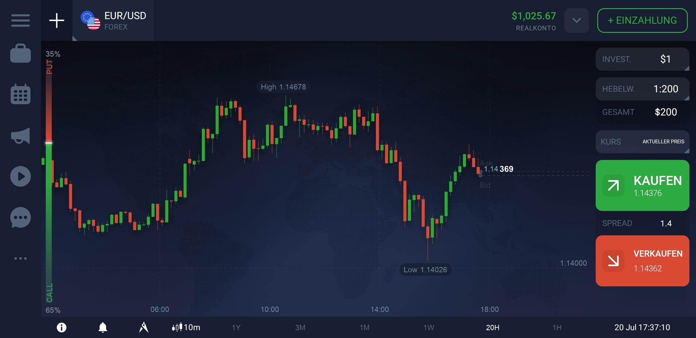 top 10 der besten forex broker der welt für 2020 erfolgreich forex handeln kagels trading signale erfahrungen