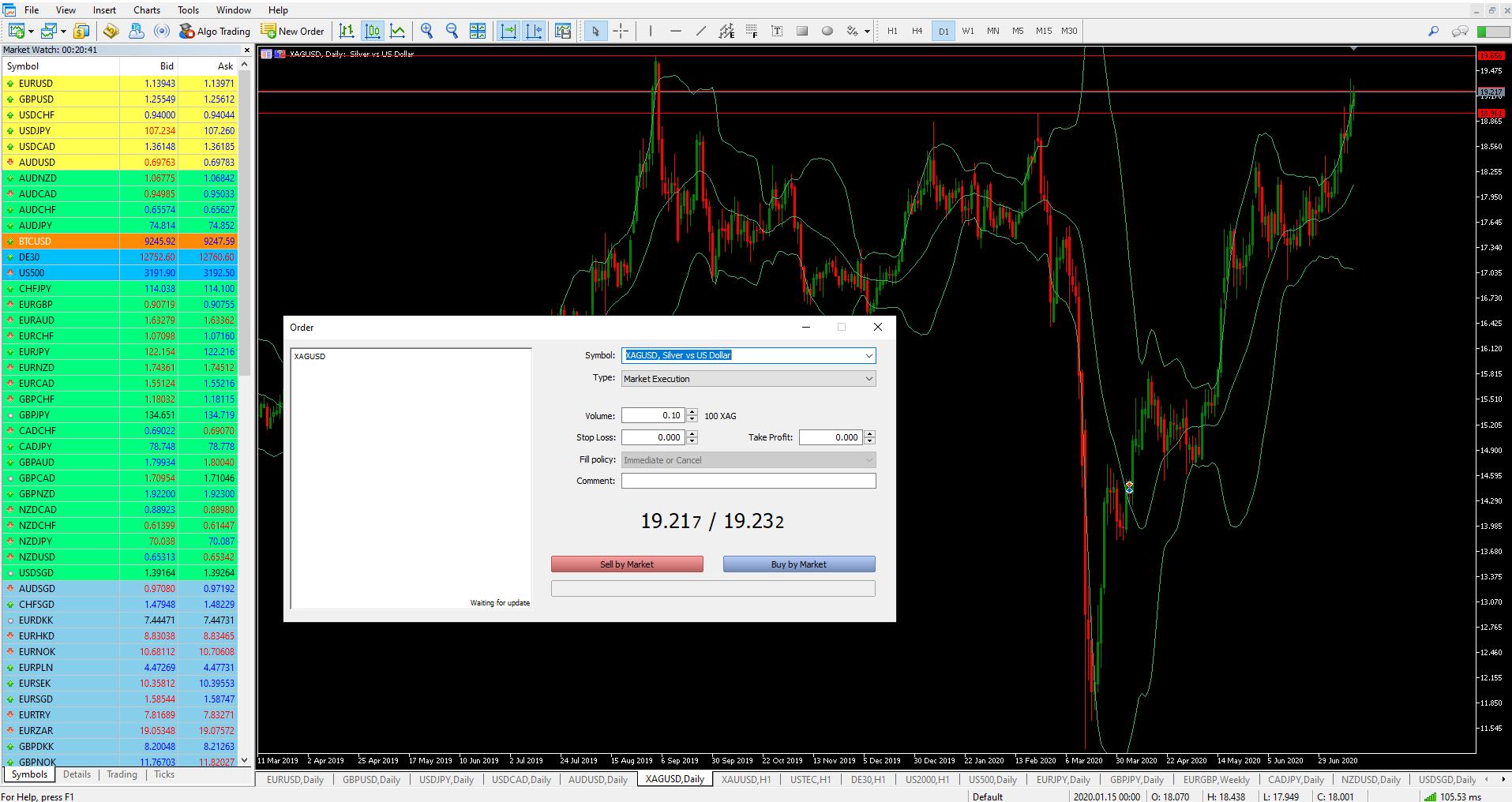 MetaTrader 5 Screenshot