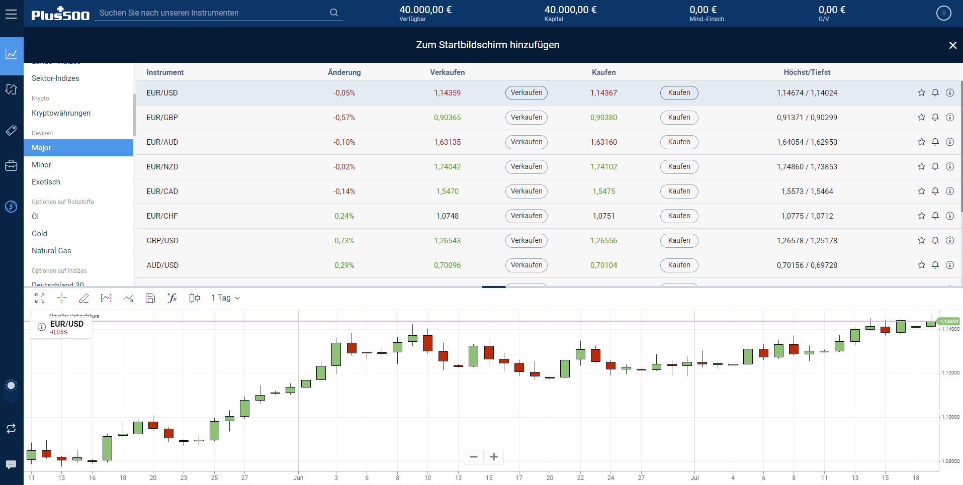 Plus500 Forex Trading Plattform (Screenshot)