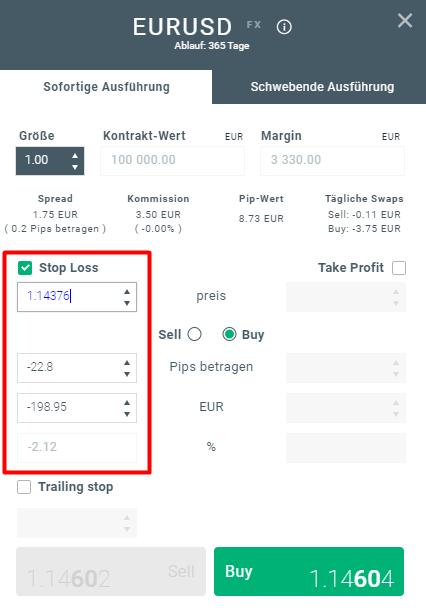 Money Management 200€ Stop Loss