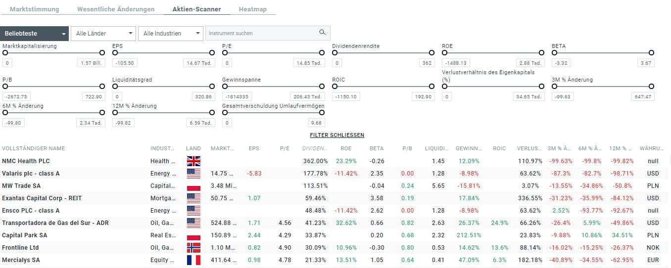 Aktien-Scanner von XTB