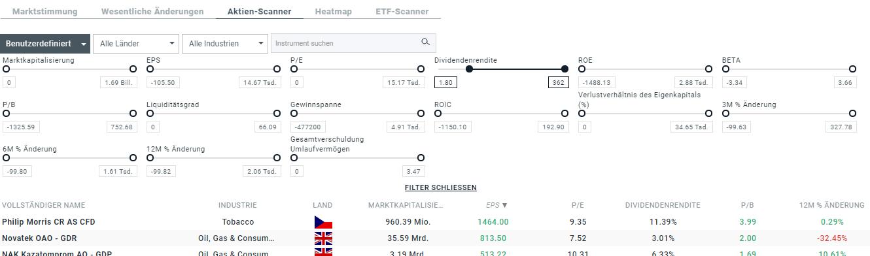 Aktien Scanner von XTB