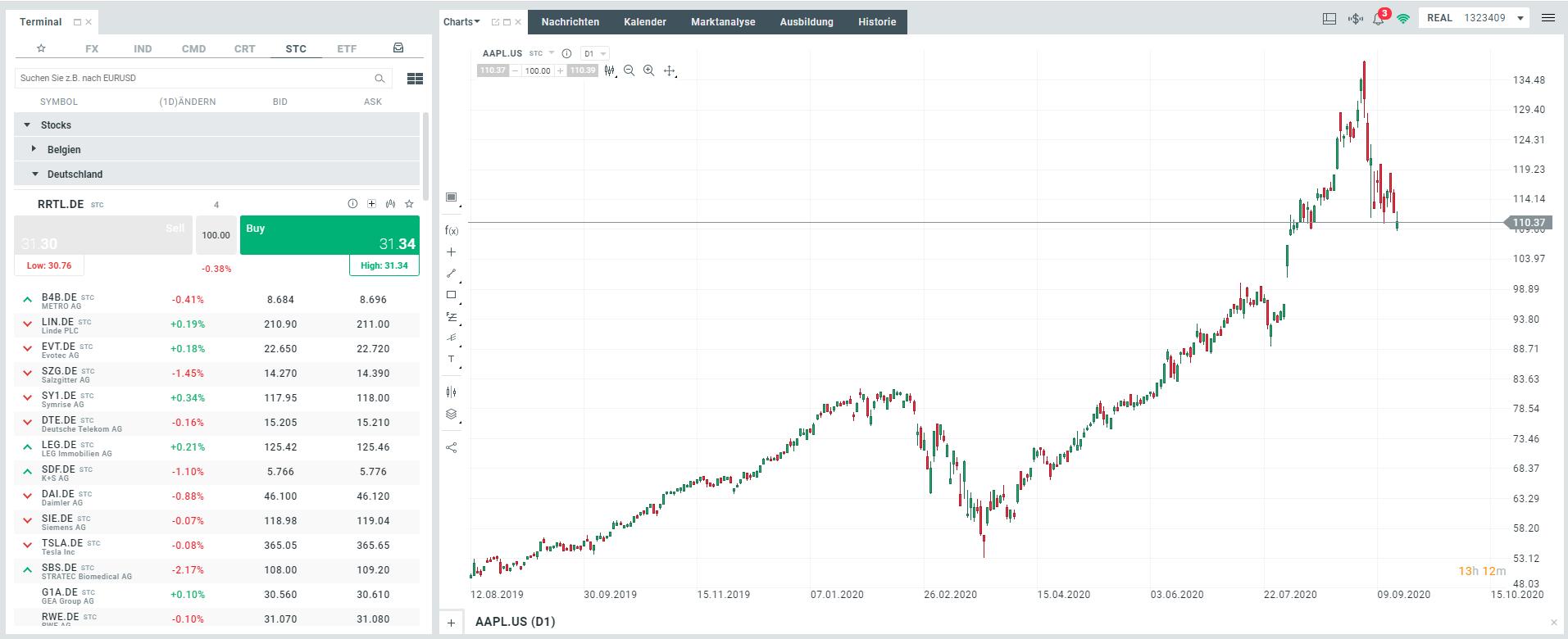 Aktien Trading Plattform