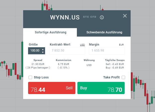 CFD Short Trade von WYNN