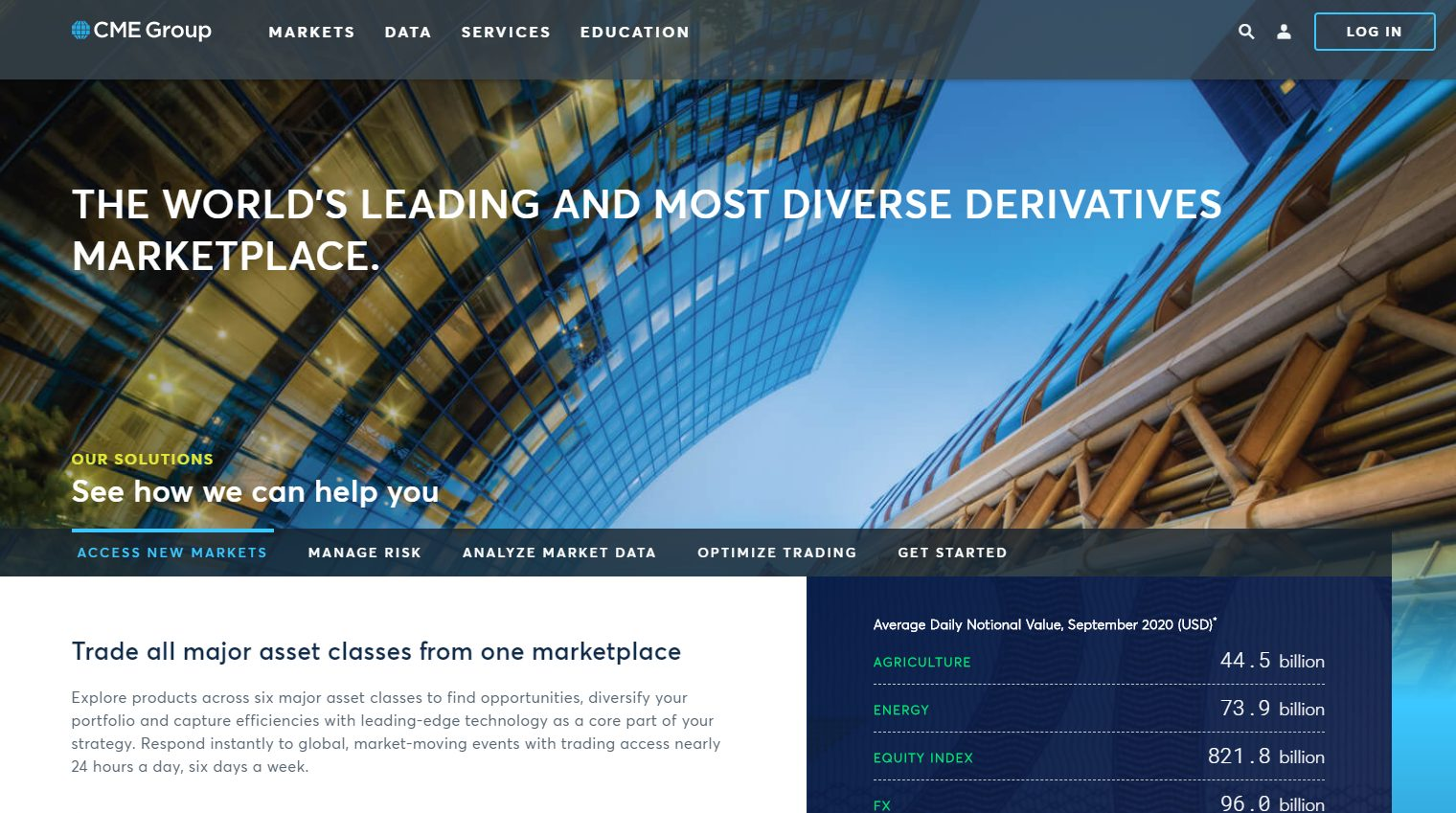 CME Group Webseite