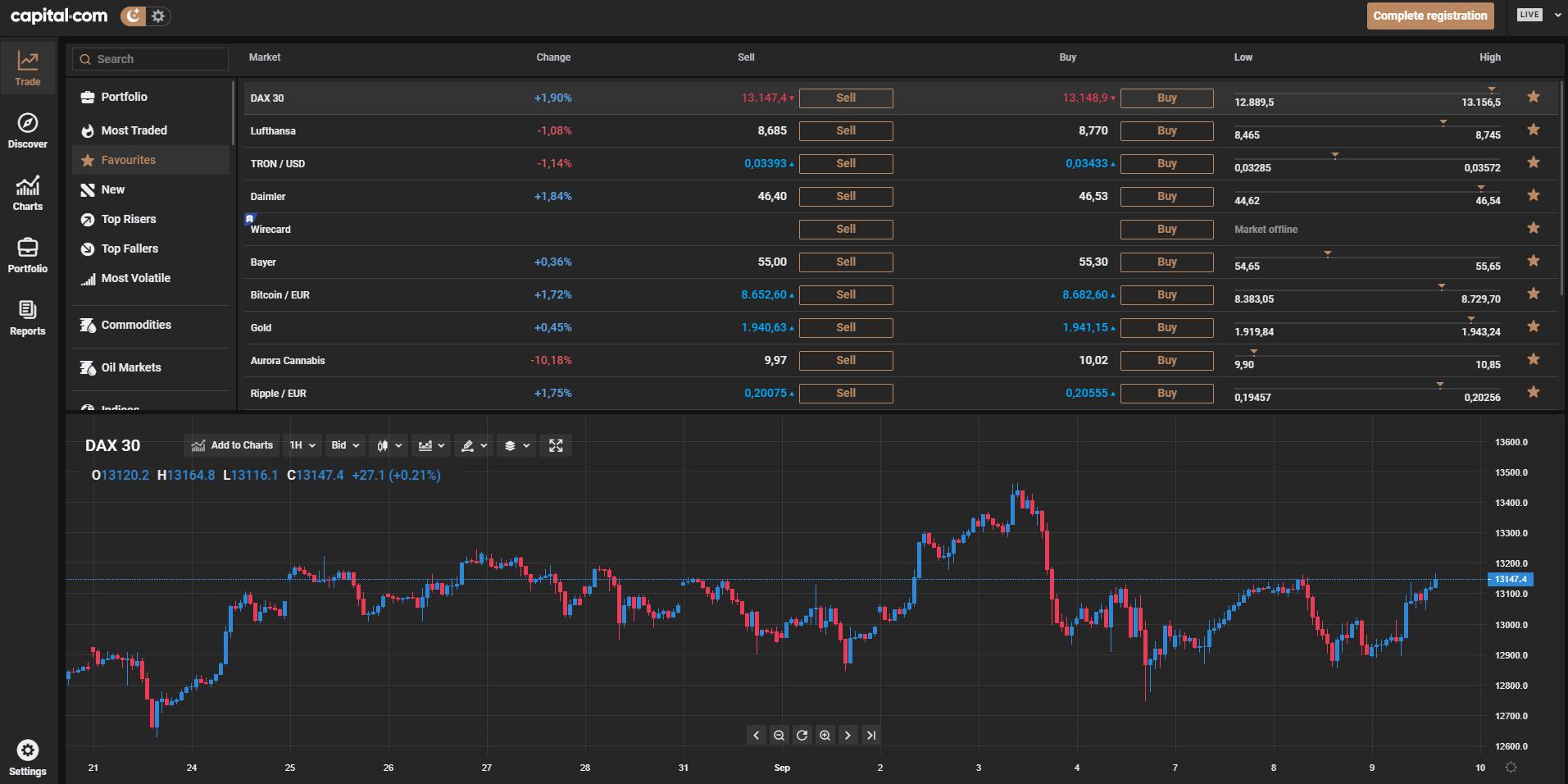 Capital.com Trading Plattform Screenshot