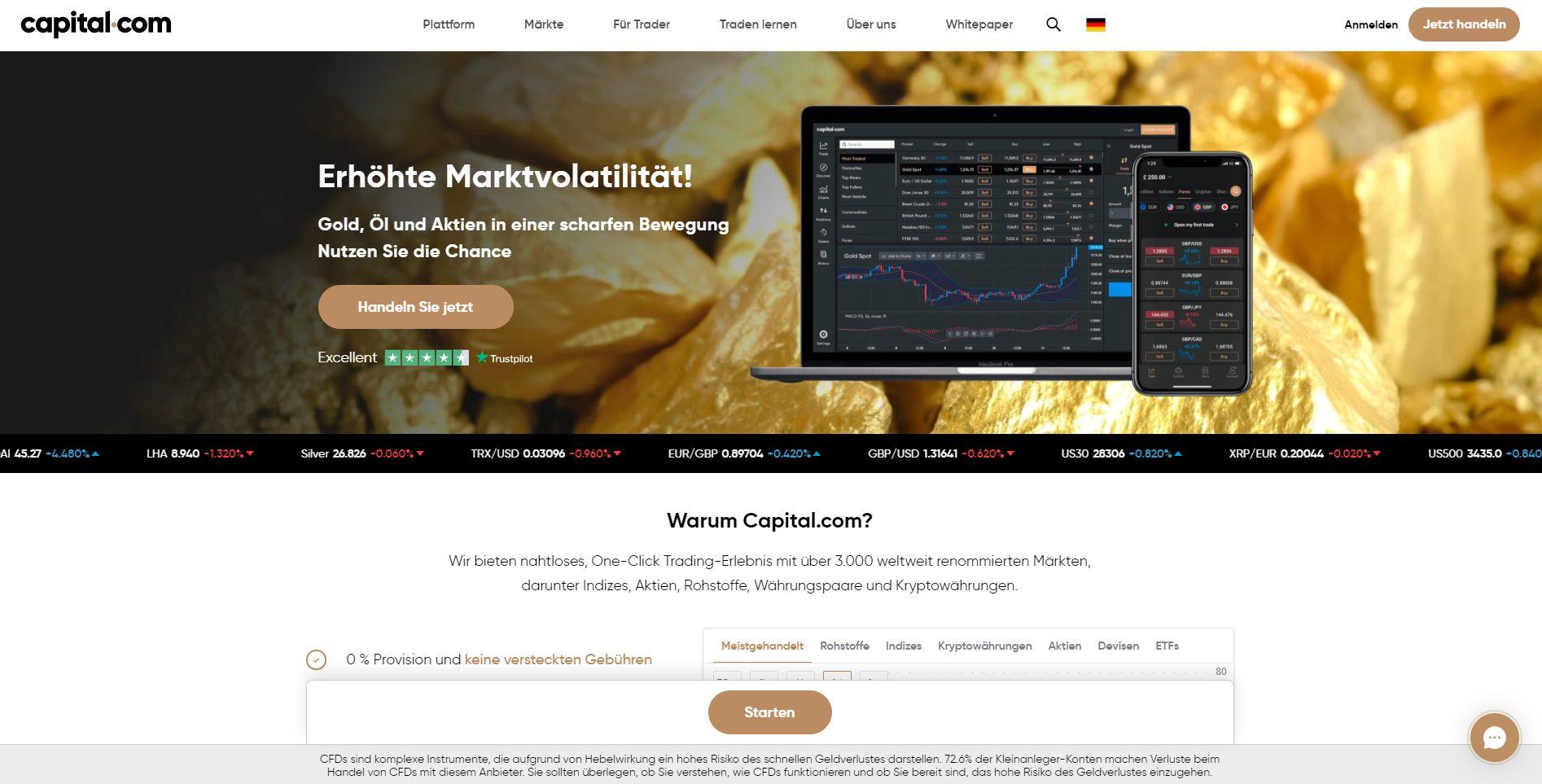 Capital.com Webseite