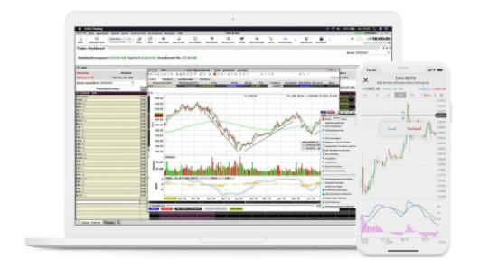 Chart Trader von LYNX