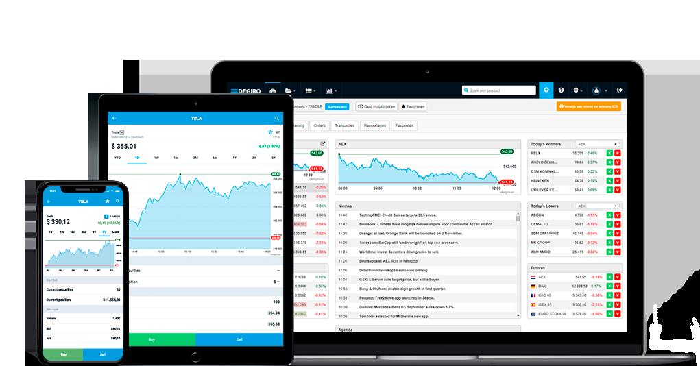 Degiro Trading Plattform