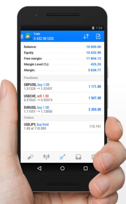 ETFinance MetaTrader 4 App