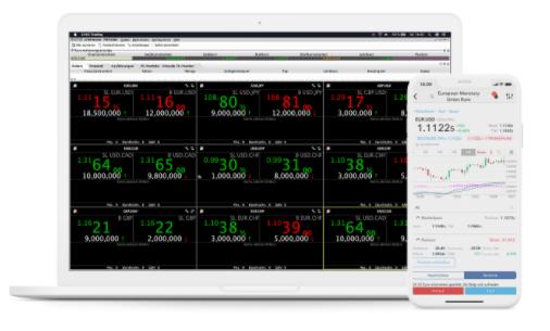 FX Trader von LYNX
