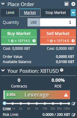 Handelsmaske bei BitMex