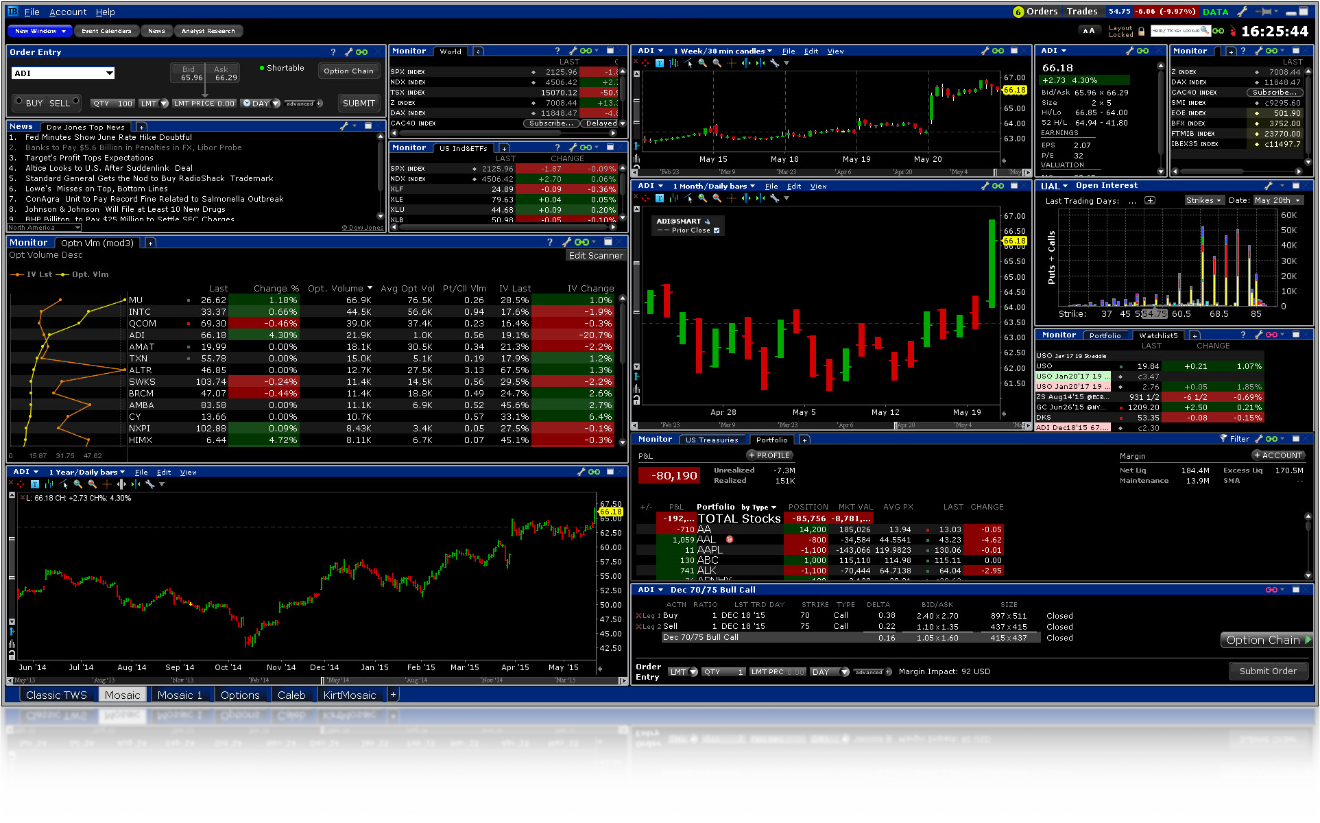 Interactive Brokers Traders Work Station