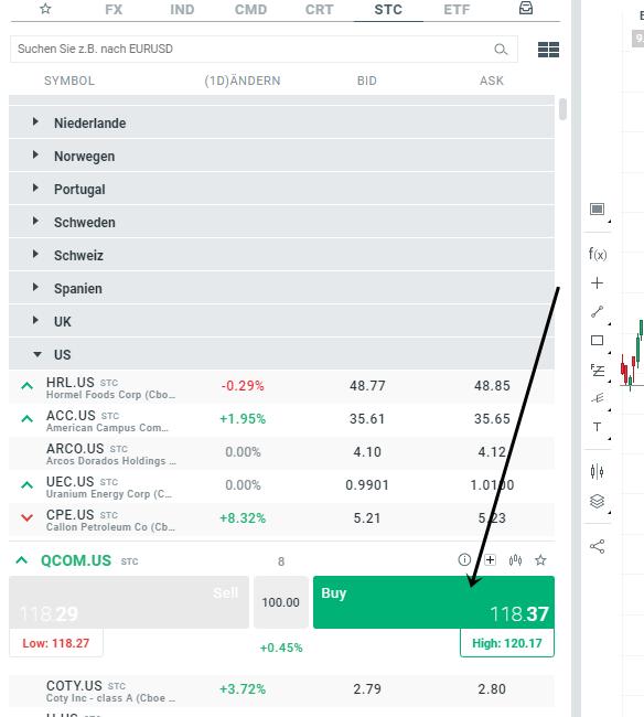 Kaufen und Verkaufen von Aktien