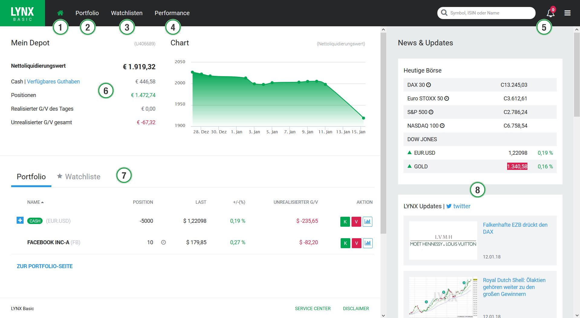 LYNX Webtrader