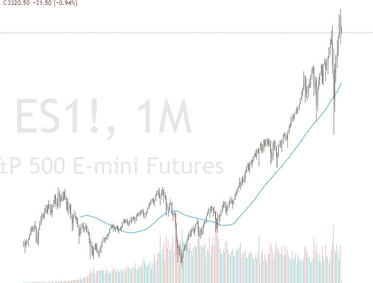 mit aktien in kurzer zeit geld verdienen in welche kryptowährung jetzt investieren
