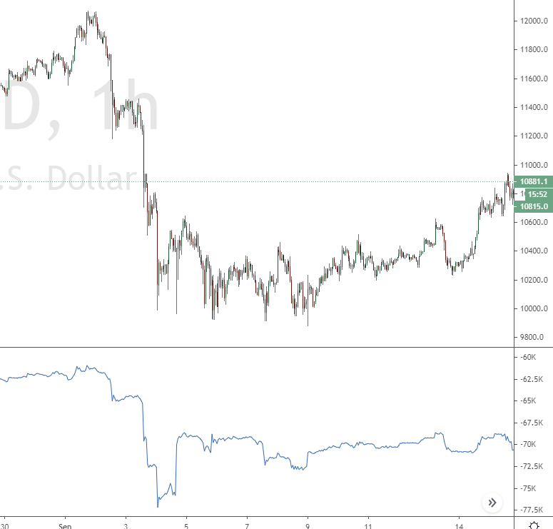 app bitcoin day trading
