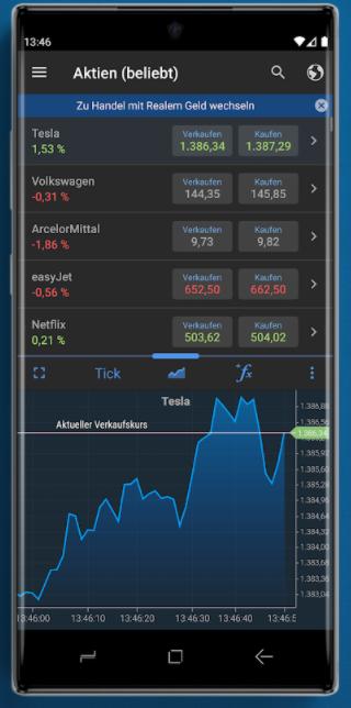 binär signal beste online handels app für anfänger