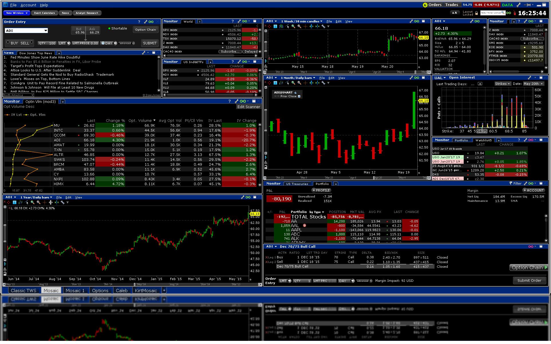 TraderWorkstation bei LYNX