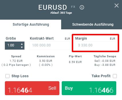 Trading mit Margin