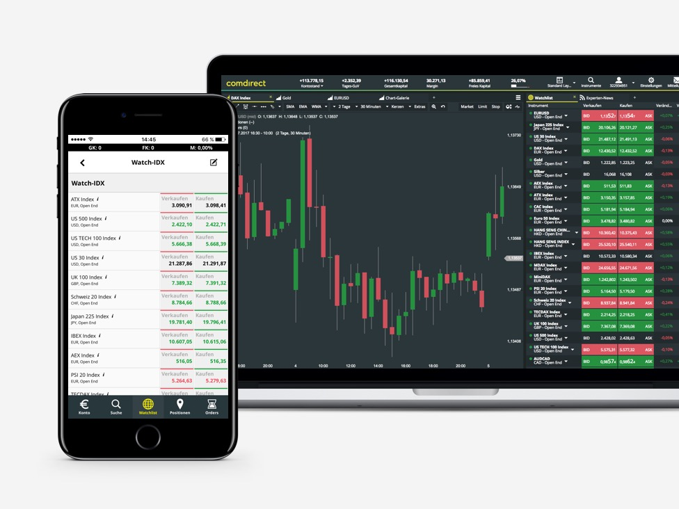 Comdirect CFD Trader CFD App