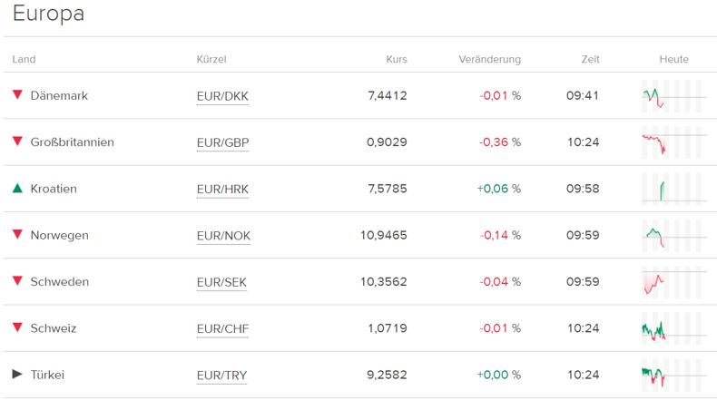 kryptowährung ist momentan eine gute investition kryptowährung kaufen cortal consors
