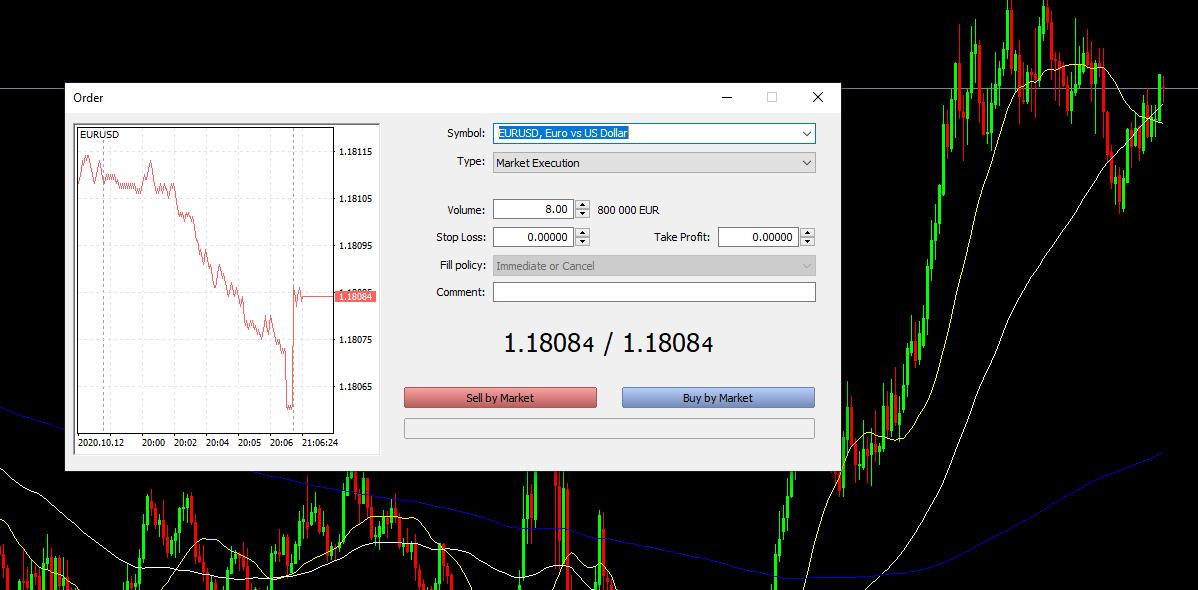 EURUSD Trading Plattform
