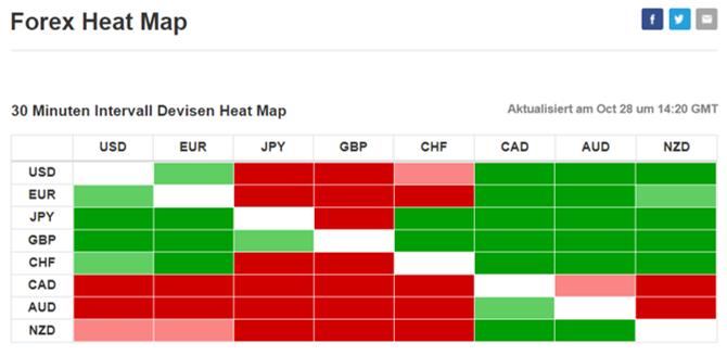 Forex Heat Map Investing.com