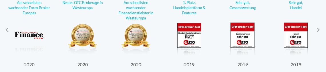 JFD Bank Auszeichnungen